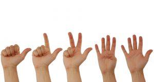 5fingers for success ppcorn1 300x160 - 13 Sayısı ve 13.Cuma Hakkında Gizemli 13 Bilgi
