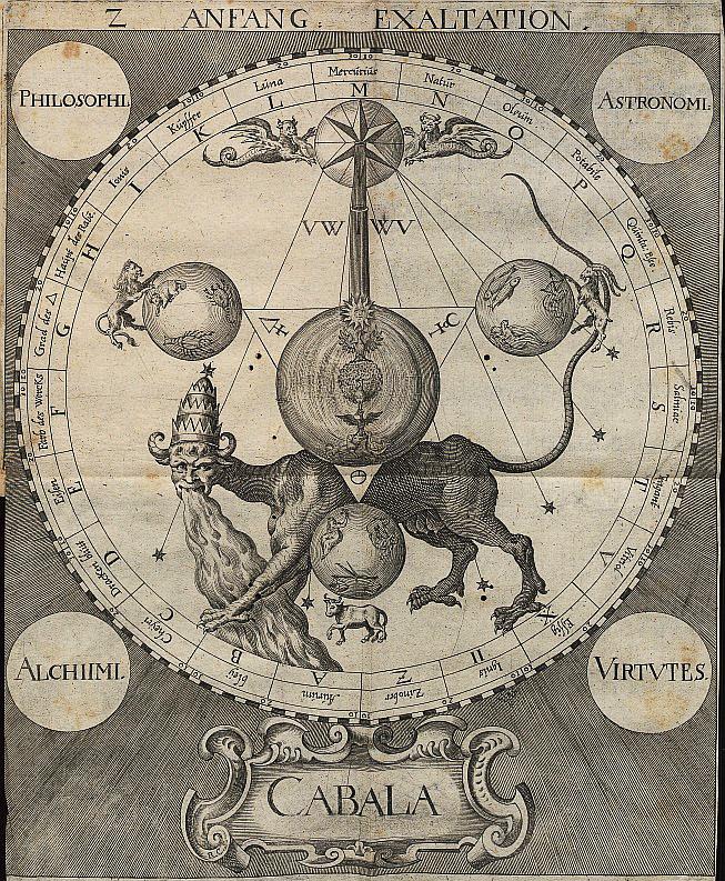 Fotothek df tg 0006103 Theosophie ^ Alchemie ^ Judentum ^ Kabbala - Küp Ufoların Ziyareti Bir İstila Başlangıcı Mı ?