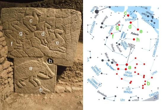 1506186993 498 gobekli tepe takimyildizlari dunya gizemi haberleri - Göbeklitepe'yi Aborjinler mi Yaptı ?