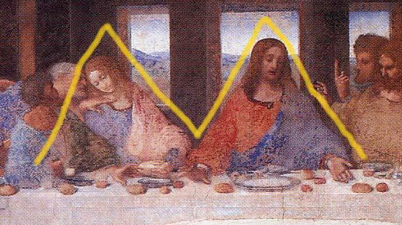 Mary Magdalene M E - 13. Cuma Uğursuz mu?