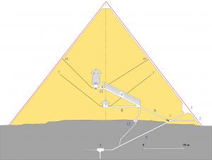 akifer 300x227 - Mısır Piramitleri'nin Sırları